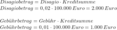 \\ Disagiobetrag = Disagio \cdot Kreditsumme  \\ Disagiobetrag = 0,02 \cdot 100.000\:Euro = 2.000\:Euro   \\ \\Gebührbetrag =Gebühr \cdot Kreditsumme \\ Gebührbetrag = 0,01 \cdot 100.000\:Euro = 1.000\:Euro