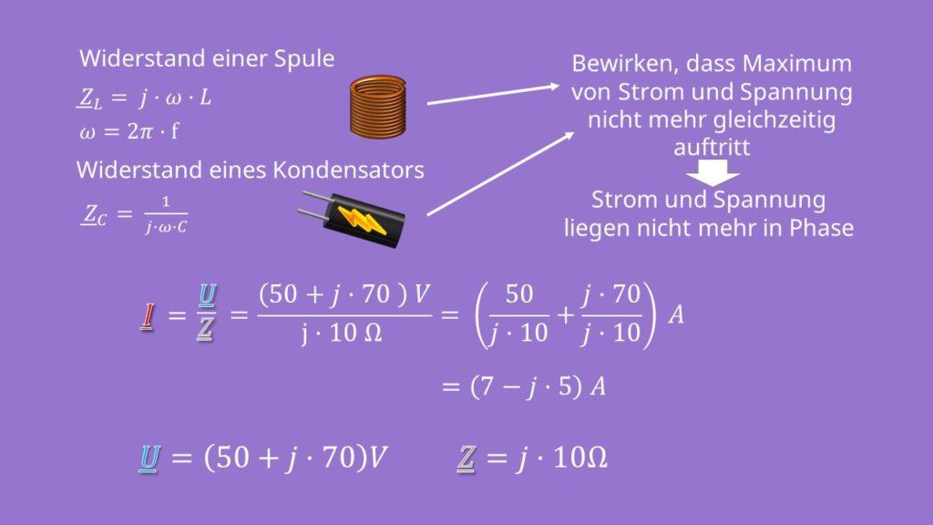 Impedanz komplexe Zahlen