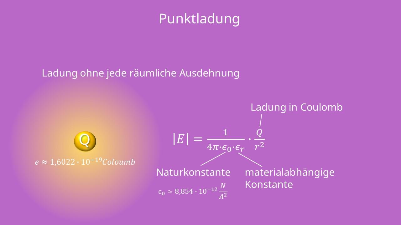 elektrisches Feld, Feldlinien, Feldstärke, Punktladung, Permittivität, Elementarladung
