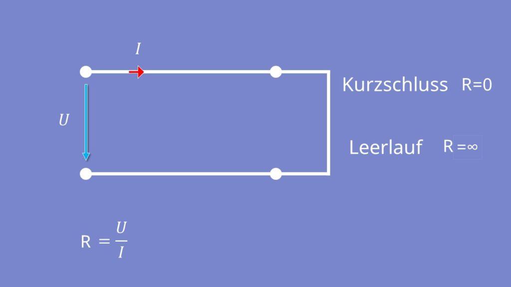 Ohmsches Gesetz und ohmscher Widerstand- einfach erklärt | studyflix.de