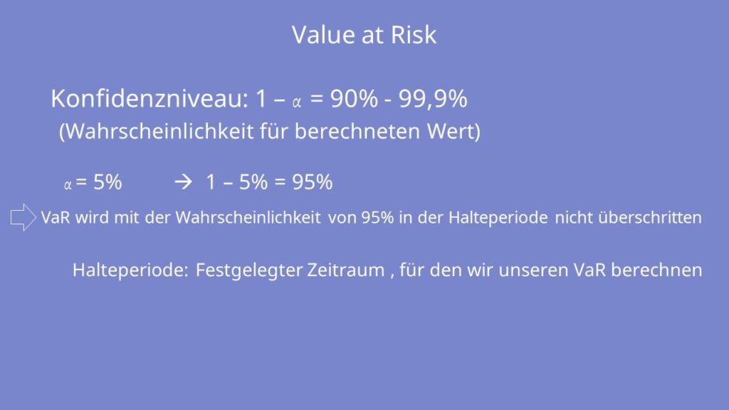 value at risk definition formel und berechnung mit video. Black Bedroom Furniture Sets. Home Design Ideas