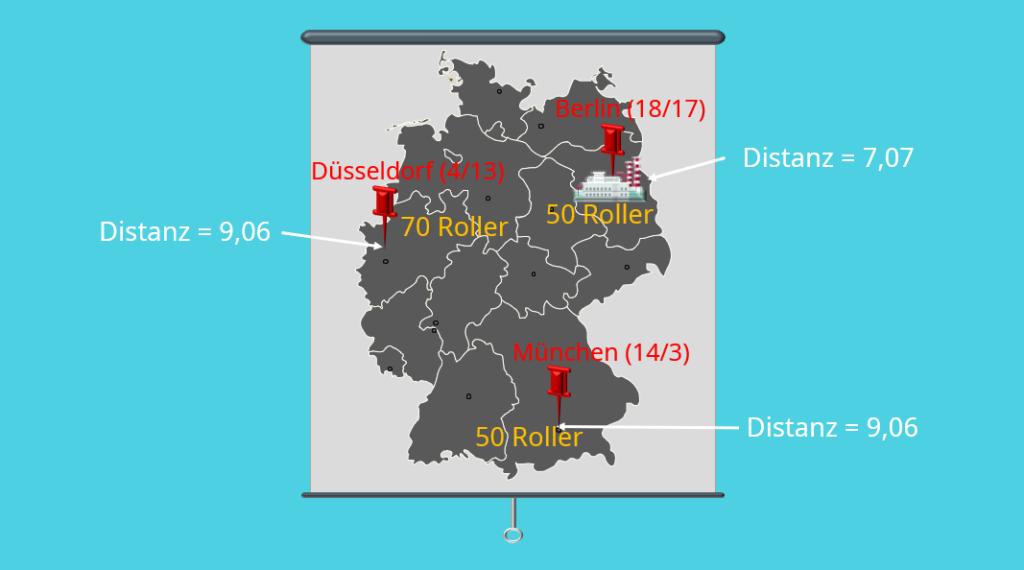 Standorttheorie Weber Beispiel