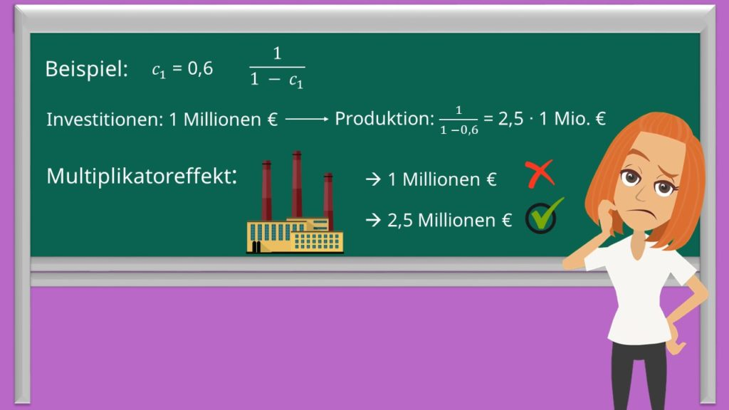 Multiplikatoreffekt : Investitionsmultiplikator Beispiel