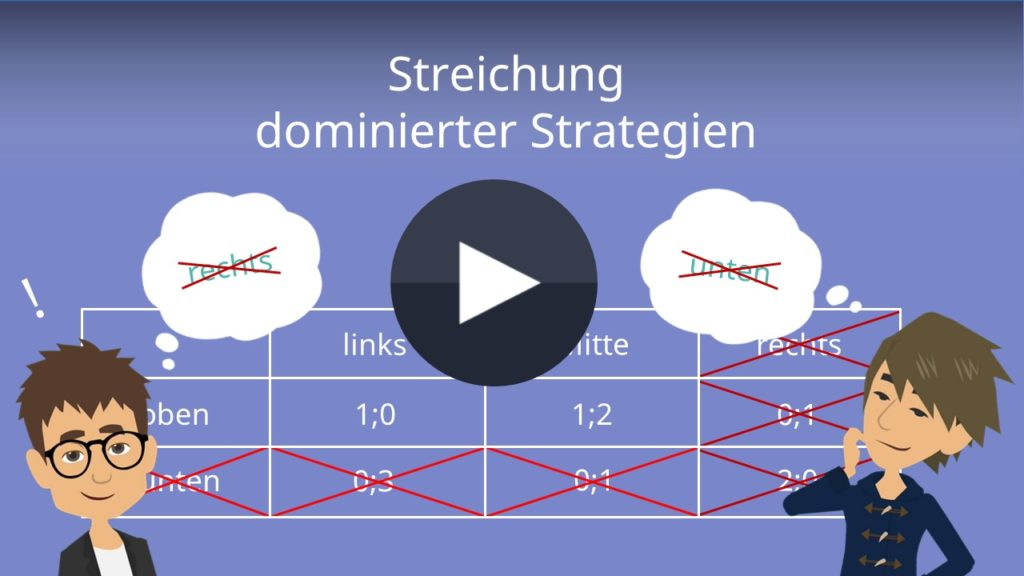 Streichung dominierter Strategien, Dominierte Strategien