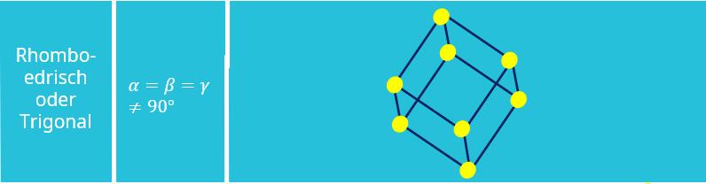Bravais Gitter, Kristallgitter, Kristallstruktur, Rhomboedrisch, Trigonal, Winkel, Translationsvektoren, Einheitszelle