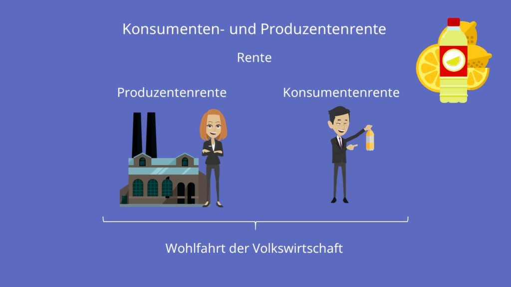 Konsumentenrente und Produzentenrente