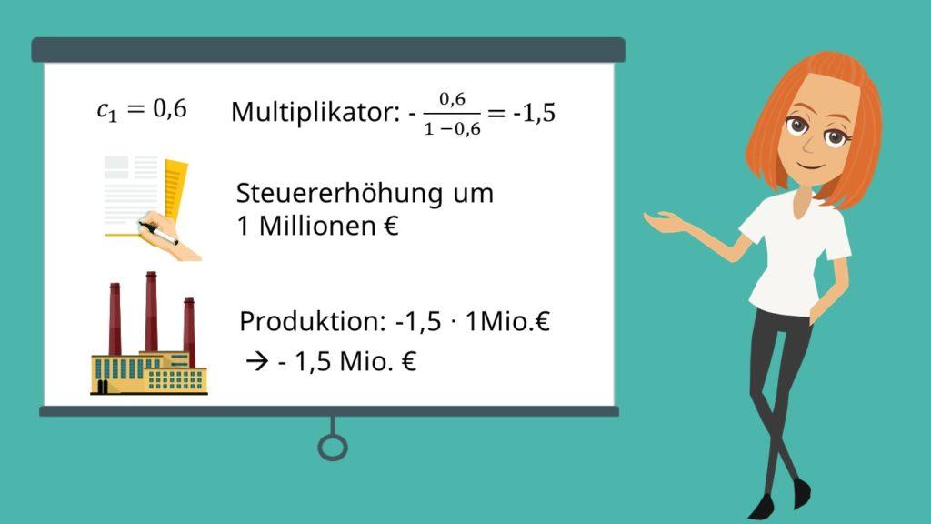 Multiplikatoreffekt: Steuermultiplikator
