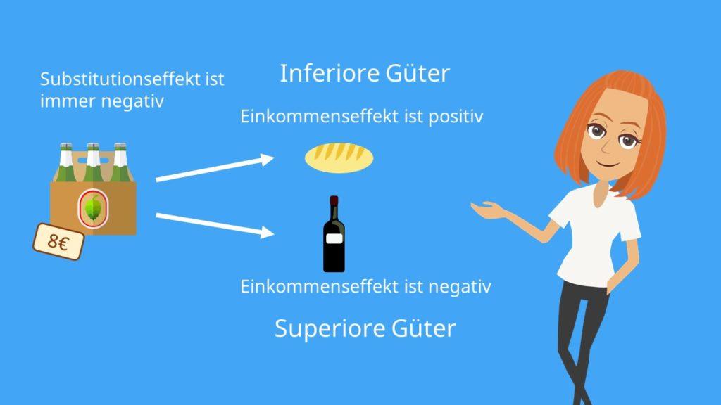 Substitutionseffekt und Einkommenseffekt, inferiore und superiore Güter