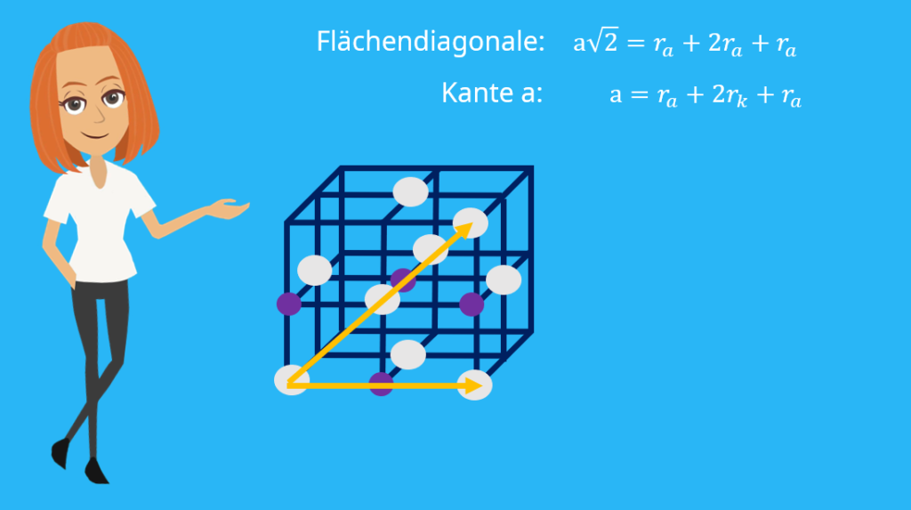 Radienquotient Oktraeder