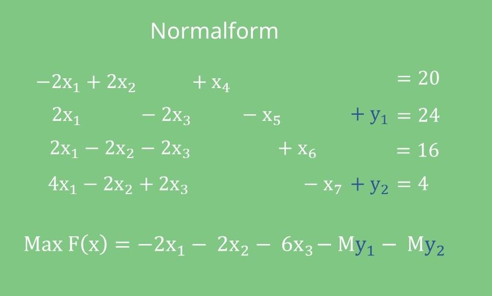 M-Methode: Normalform mit künstlichen Variablen