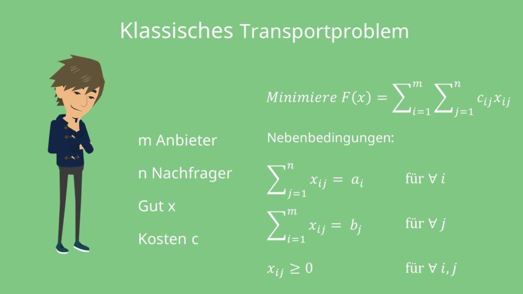 Klassisches Transportproblem