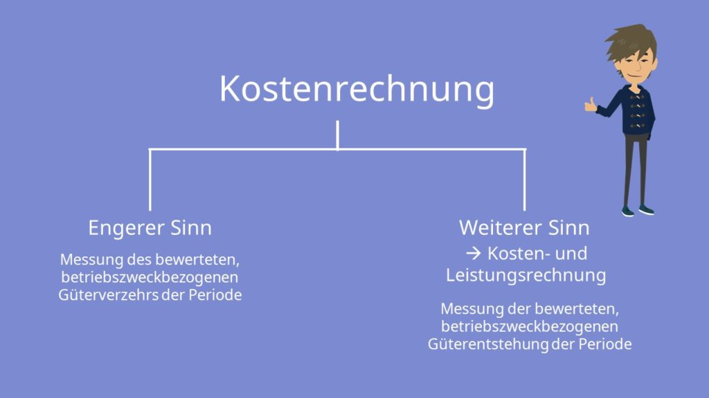 Kostenrechnung Definition
