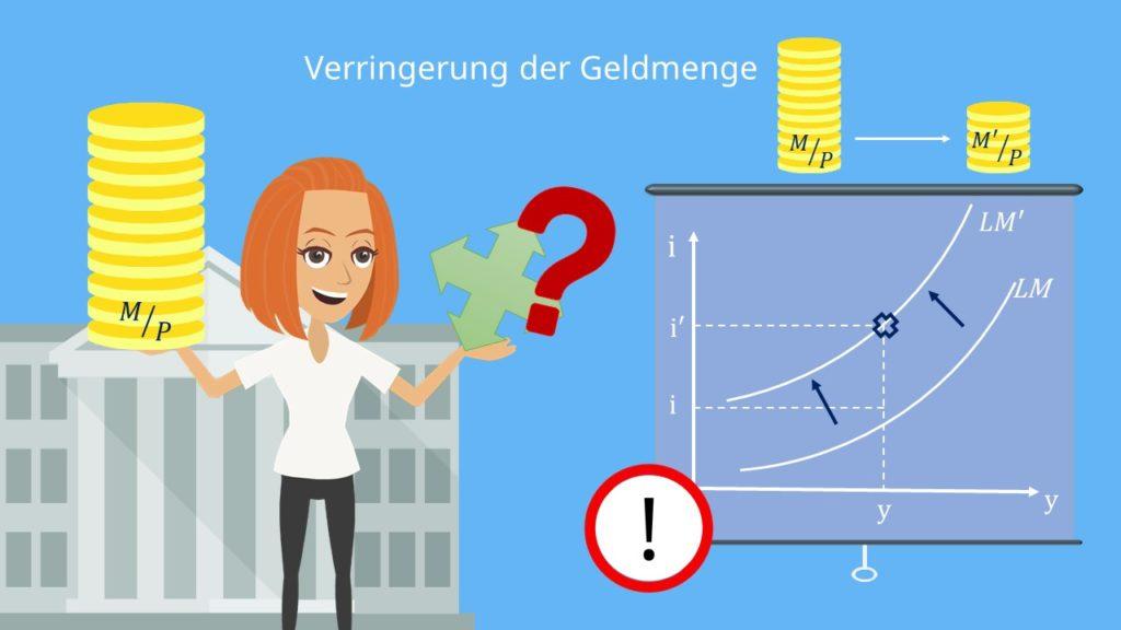 LM-Kurve Verringerung der Geldmenge