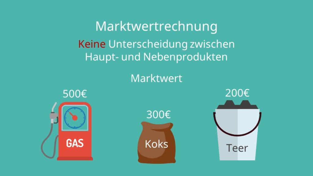 Kuppelkalkulation: Martkwertrechnung
