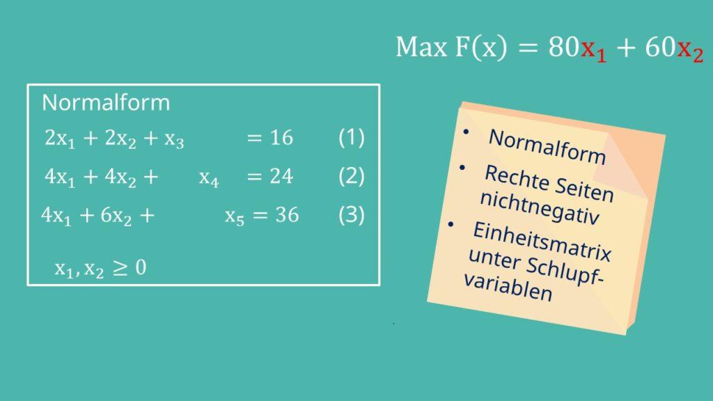 Primaler Simplex · So bestehst du deine Klausur · Studyflix