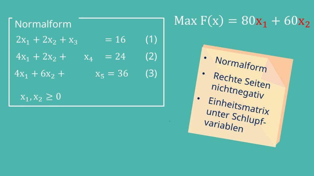 Simplex-Algorithmus