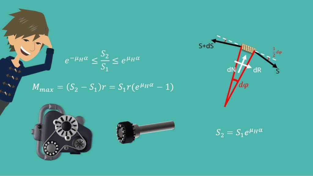 Seilreibung, Seilkraft berechnen, Seilkräfte, Seilkraft berechnen, Seilreibung berechnen, Haftreibung, Gleitreibungf