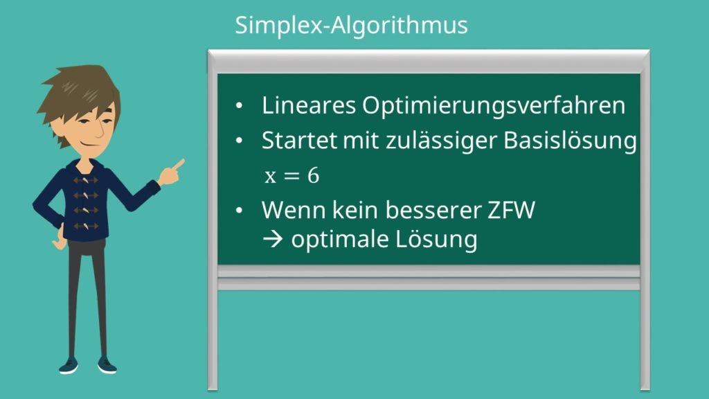 Simplex Algorithmus: Erklärung und Beispiel · Studyflix