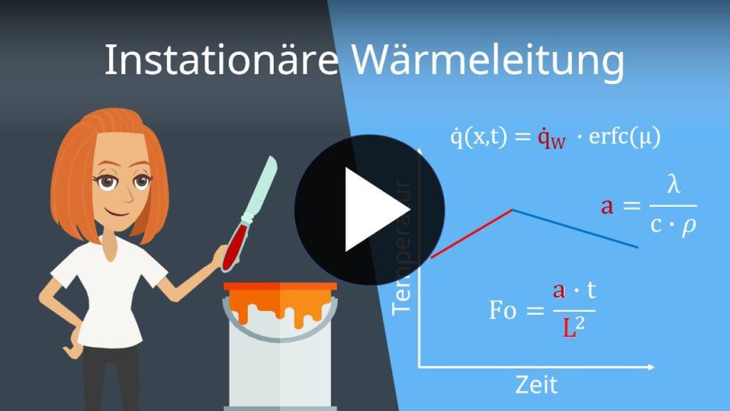 instationre wrmeleitung biot zahl und fourier zahl - Warmeleitung Beispiele