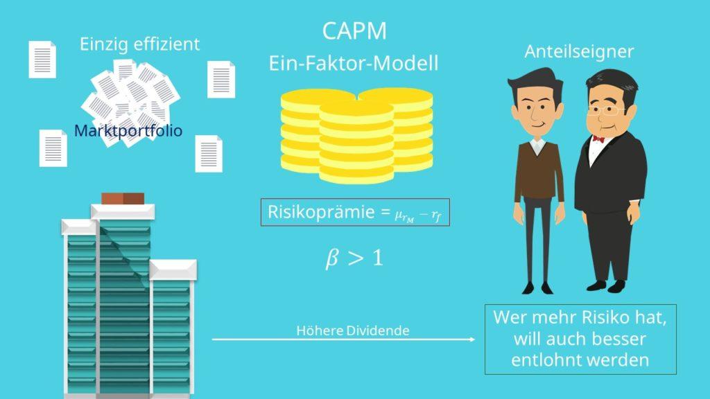 Ein-Faktor-Modell, CAPM