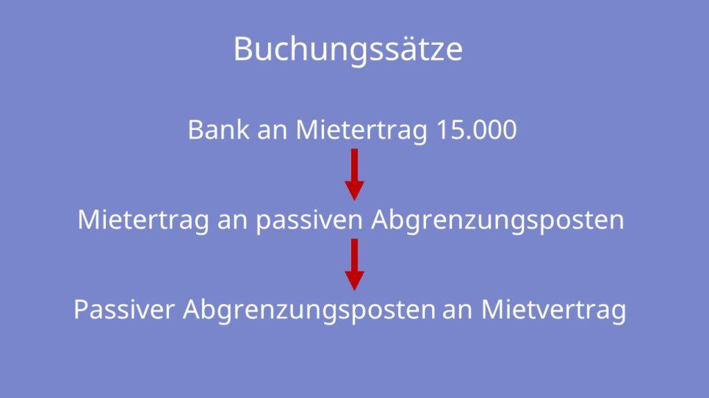 Passive Rechnungsabgrenzung, Rechnungsabgrenzungsposten