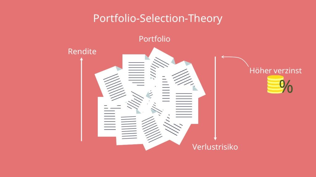 Portfoliotheorie Markowitz Rendite Verlustrisiko