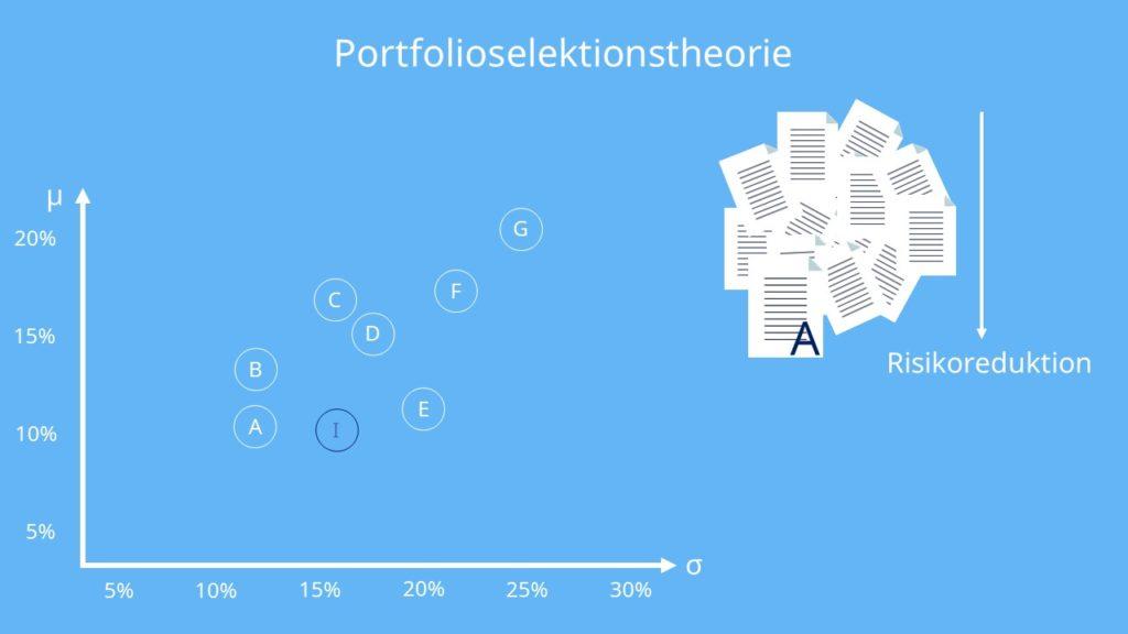 Prognose Portfolioselektionstheorie Portfoliotheorie Risikoreduktion