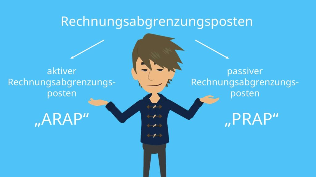 aktive Rechnungsabgrenzungsposten, passive Rechnungsabgrenzungsposten, ARAP, PRAP