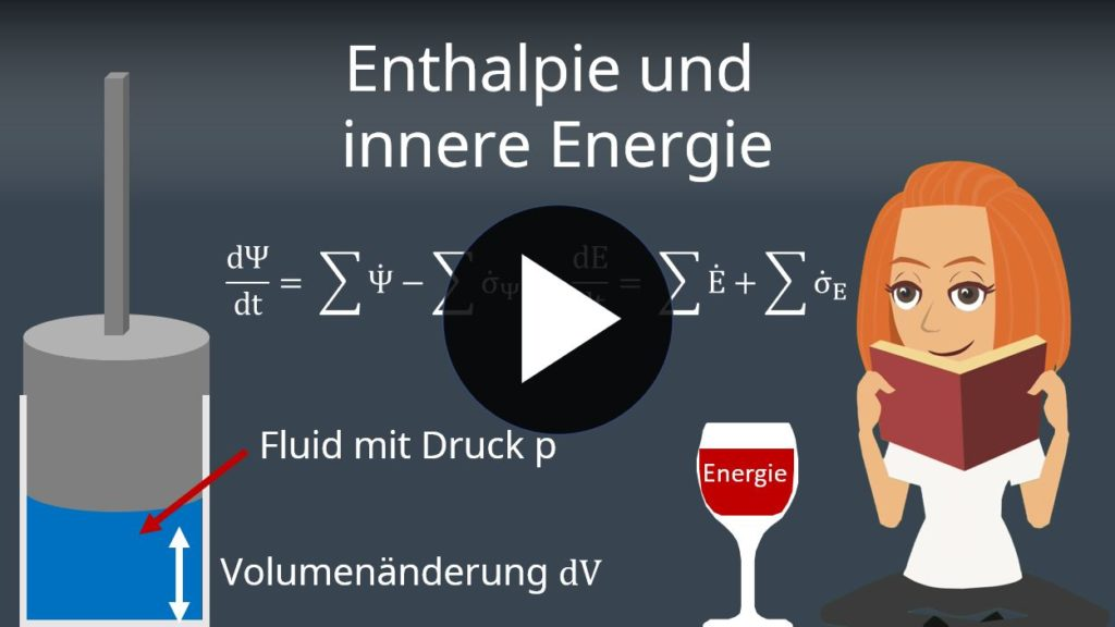 Enthalpie, innere Energie und Energiebilanz Physik – einfach erklärt