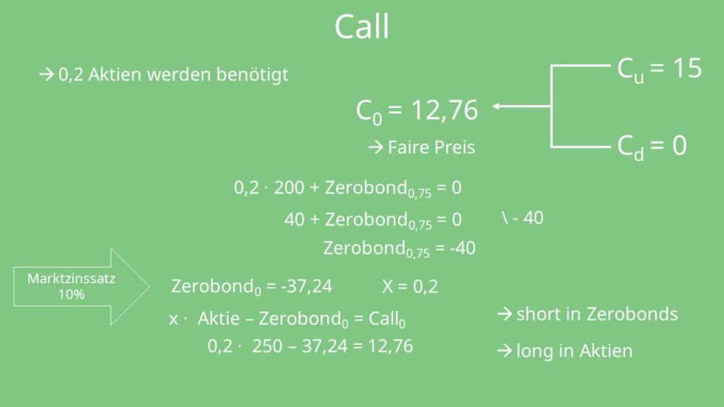 Binomialmodell: fairer Preis