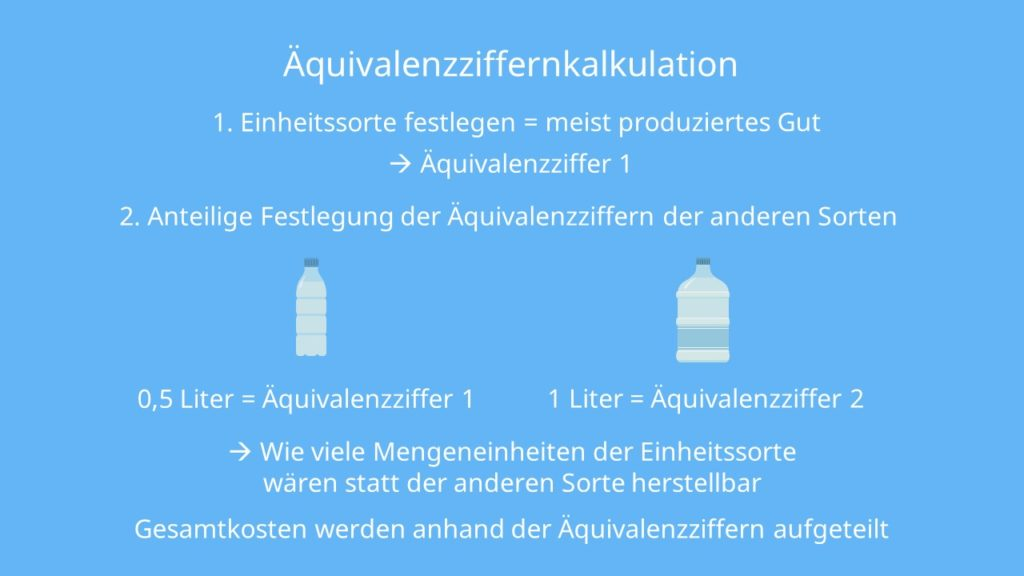 Äquivalenzziffernkalkulation, Äquivalenzziffernkalkulation Definition