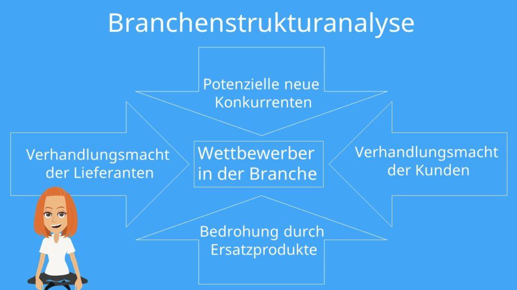 Force Deutsch