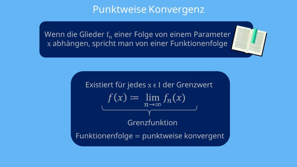 Definition punktweise Konvergenz