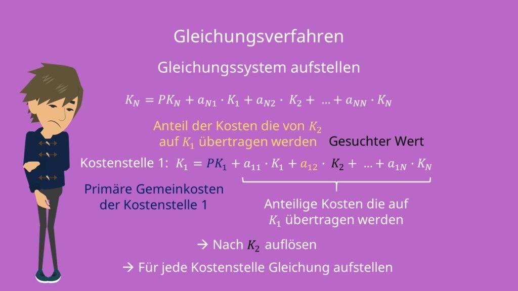 Gleichungsverfahren, Gleichungsverfahren Definition, Gleichungsverfahren Formel