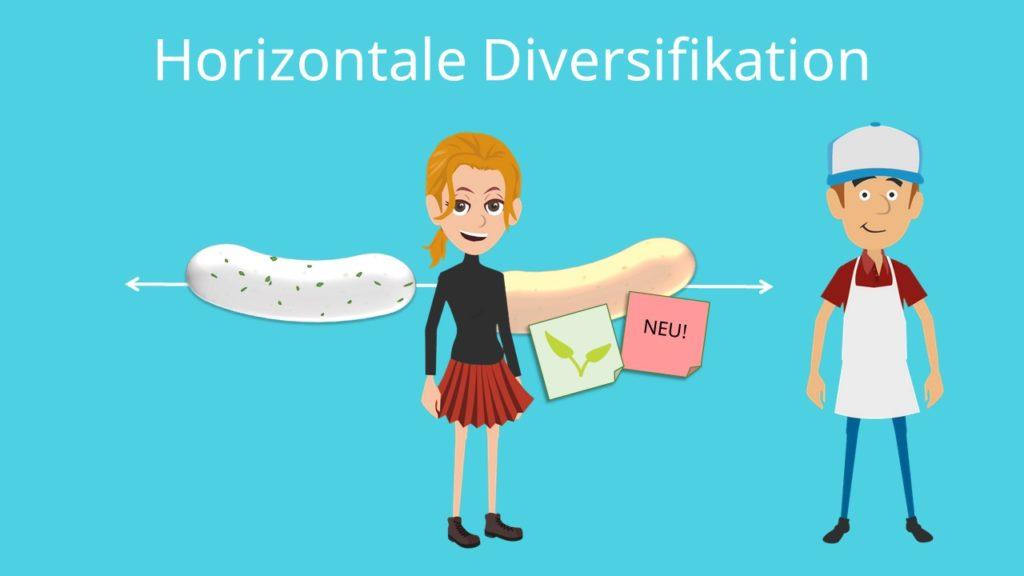 Ansoff-Matrix: Horizontale Diversifikation