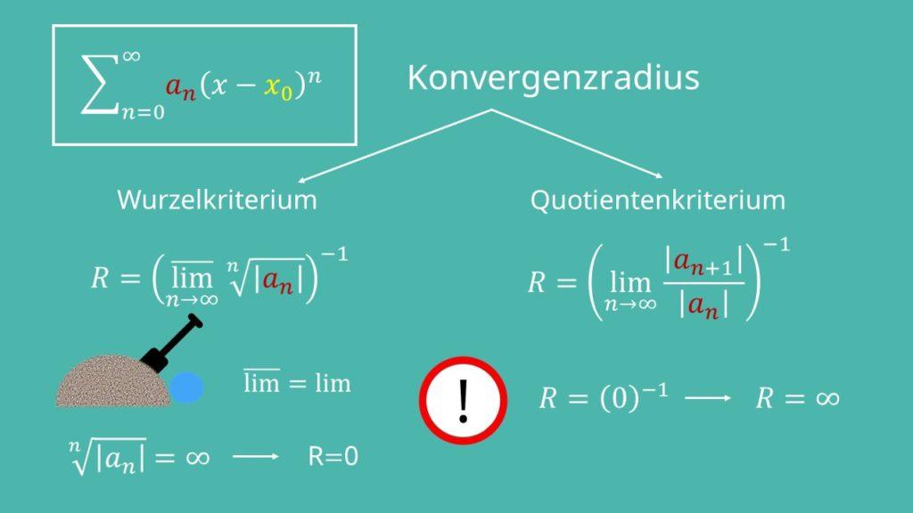 Potenzreihen Konvergenzradius