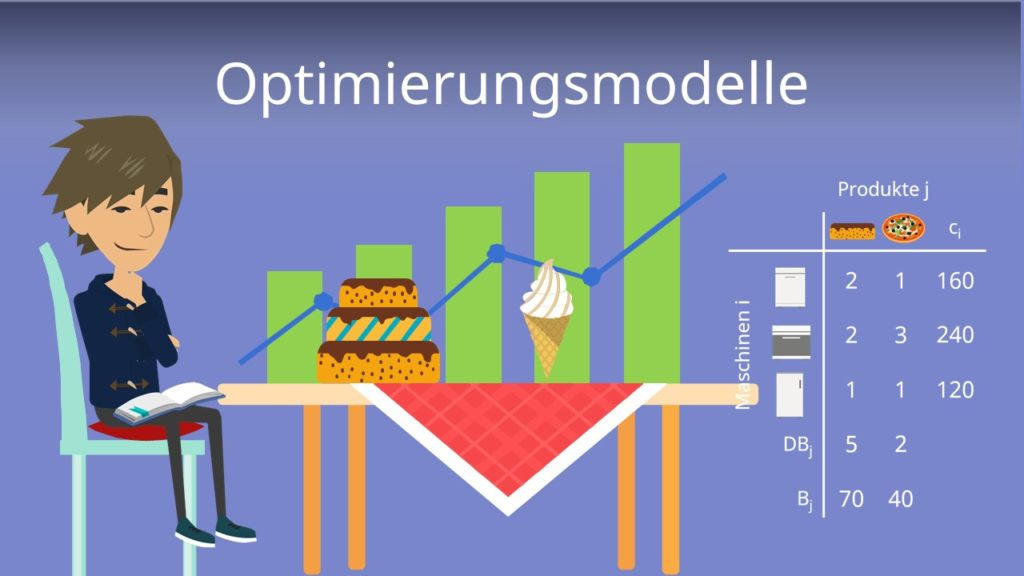 Optimierungsmodelle