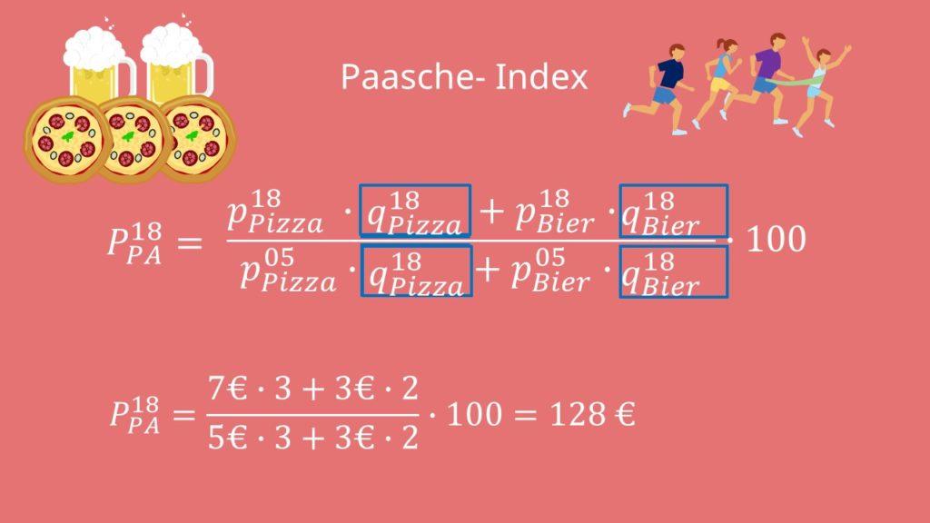 Paasche, Pasche index, Paasche index definition, Paasche Laspeyres
