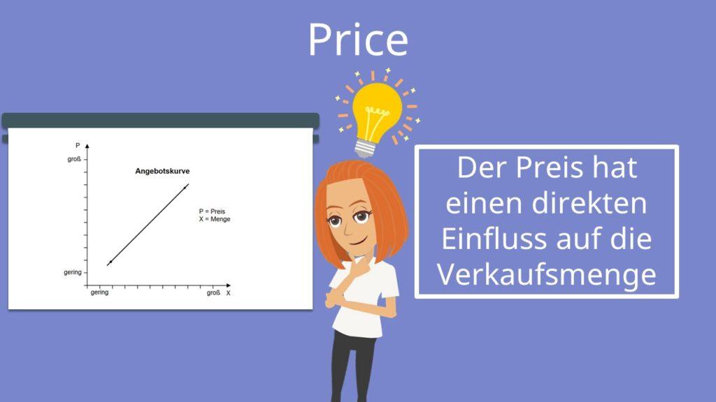 Marketing Mix Price