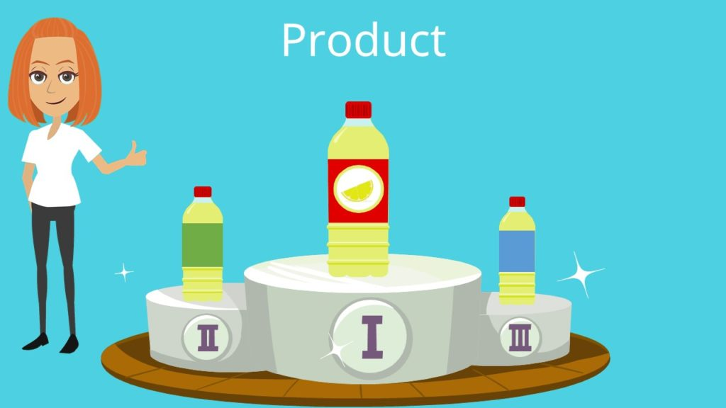 4Ps Marketing Mix: Product