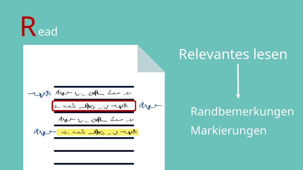 SQ3R, SQ3R Methode, SQ3R Lesetechnik
