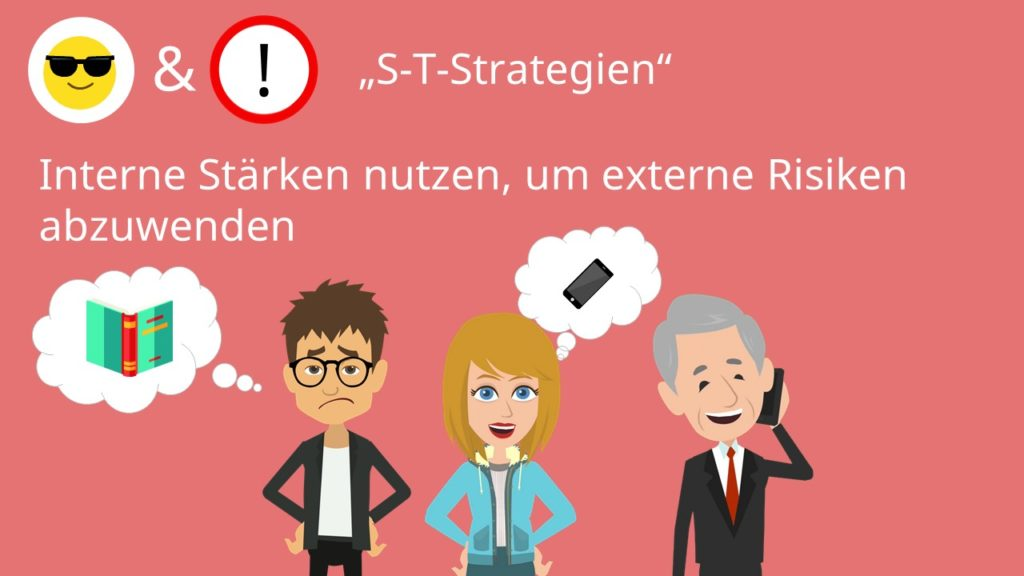 S-T-Strategie SWOT-Analyse Strategien