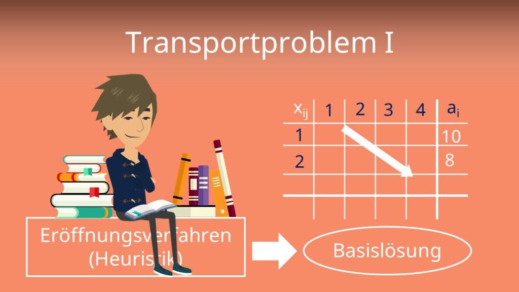 Transportproblem I