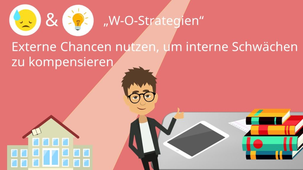 W-O-Strategie
