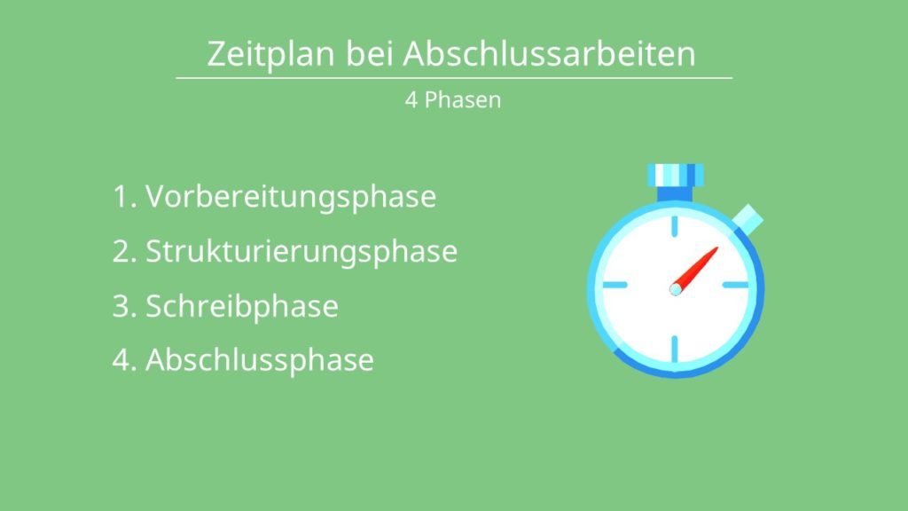 Zeitplan Bachelorarbeit, Bachelorarbeit Zeitplan