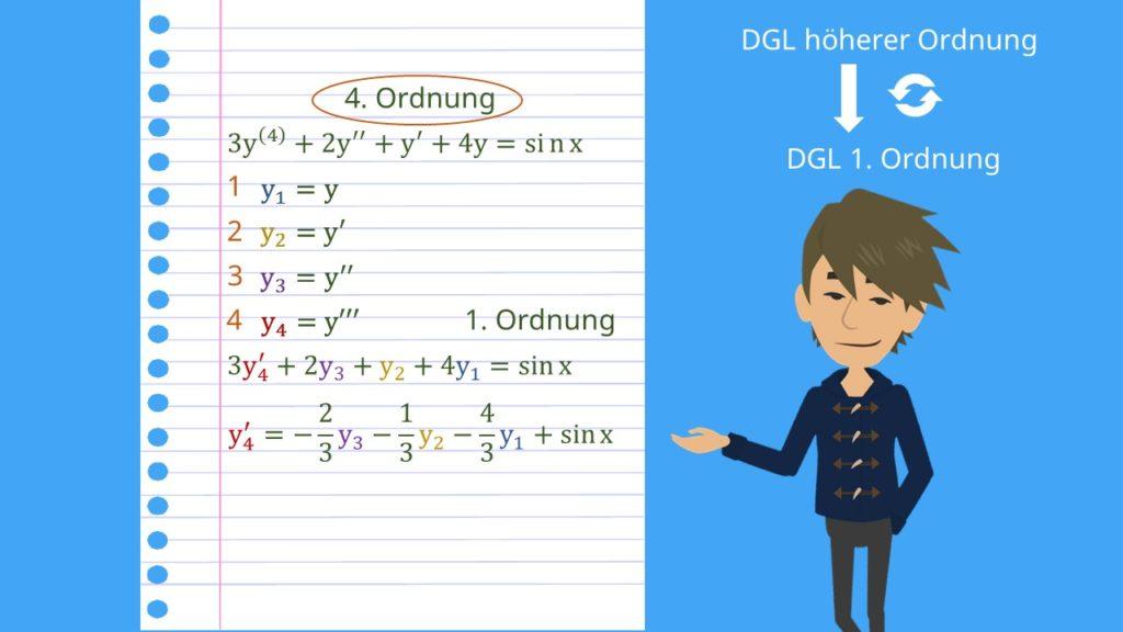 Beispiel Transformation DGL 4. Ordnung in DGL 1. Ordnung