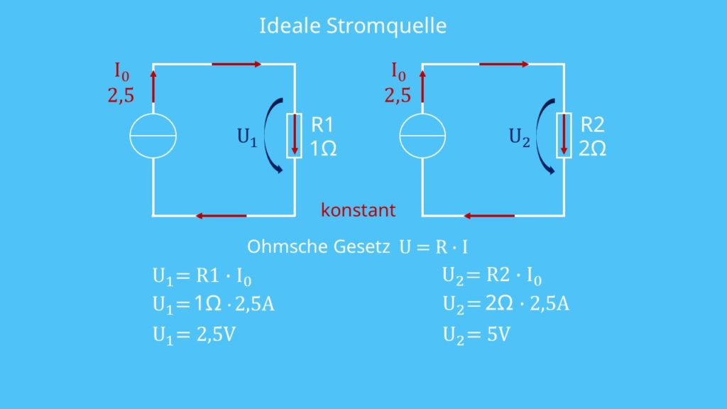 Schaltsymbol ideale Stromquelle, Quellenstrom, Quellenspannung, Konstantstromquelle, Stromquelle Beispiel