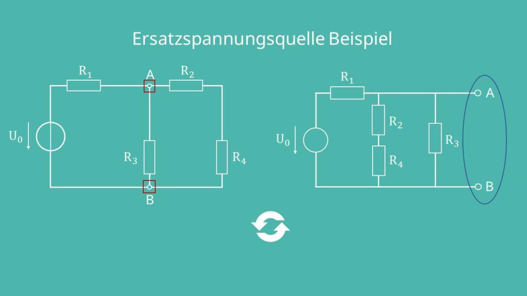 Ersatzspannungsquelle, Ersatzstromquelle, Innenwiderstand, Leerlaufspannung, Ersatzspannungsquelle Beispiel