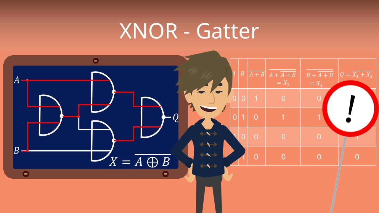 Xnor gatter einfach erkl rt f r dein elektrotechnik studium for Elektrotechnik studium