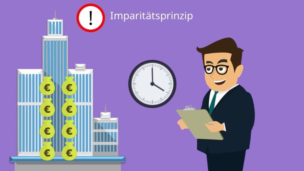 Imparitätsprinzip, Imparitätsprinzip Beispiel